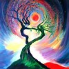 The Dance of the Masculine & Feminine with the Blood Moon Eclipse